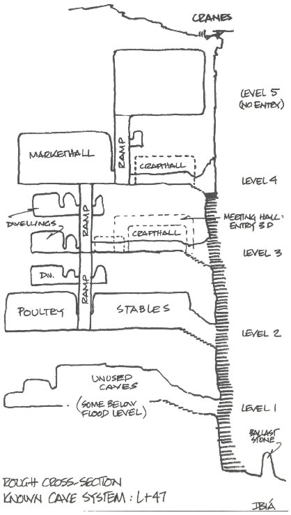 Lear's Daughters Illustration # 5 - Cross section of Cave complex